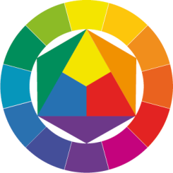 An example colour wheel from Johanes Itten's 'Elements of Colour'